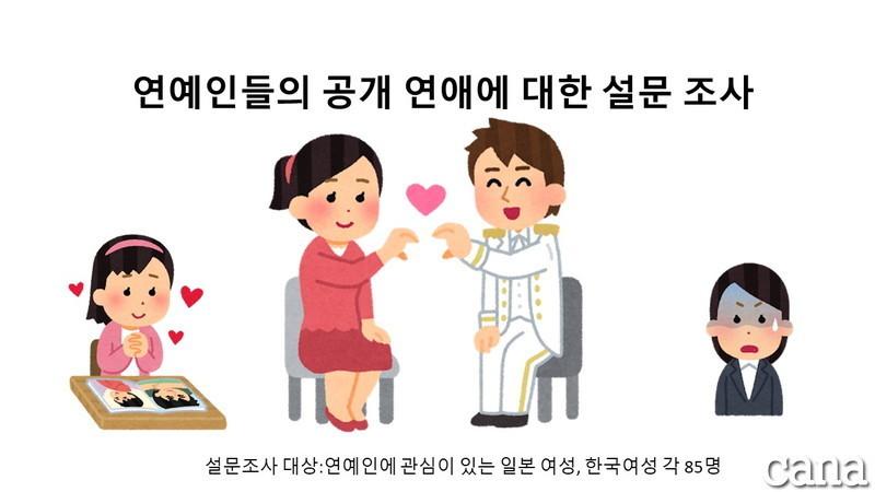 芸能人の公開恋愛についてppt(1).jpg