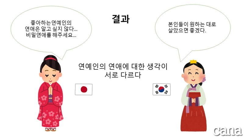 芸能人の公開恋愛についてppt(8).jpg